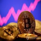 비트코인,가격,가상화폐,달러,미국