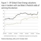 기업,전기차,시장,에너지,그린테크,미국,대통령,바이든,투자,일부