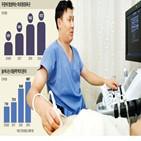 대동맥,수술,박리,환자,판막,확장,파열,근부,심장,상행
