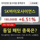SK바이오사이언스,상승,기사