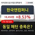 한국앤컴퍼니,주가,기사,상승세