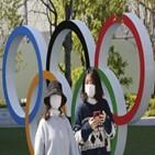 관중,일본,도쿄올림픽,해외,결론