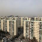 거래,이달,가격,직전,서울,지난달,상승,아파트값,시장,금리