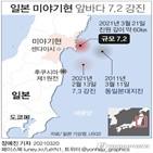 지진,진도,발생,지역,흔들림,도호쿠