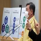 자치구,서울시,재난지원금,업체,지원,지원금,소상공인,50만,정책