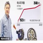감속기,에스피지,올해,자동화라인,매출,중국,폭스콘,지난해