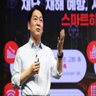 후보,보수,안철수,유튜브,여론조사,지지층