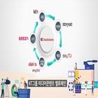 콘텐츠,미디어,플랫폼,스튜디오지니,제작사,제작,원천,빅데이터