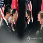 중국,미국,제재,문제,러시아,압박,인권,북한,방문,관계