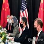 중국,미국,문제,북한,제재,러시아,인권,과시,이날,나선
