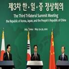 일본,한국,대통령,총리,당시,방문,대해,독도,관계,정부