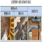 공기분사기,조사,시설,압력,공기,분사