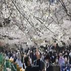 긴급사태,일본,감염자,2천,신규,코로나19,확진자가,수준