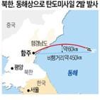 발사,북한,탄도미사일,미국,도발,미사일,분석,순항미사일