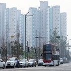 인천,거래,아파트,송도,지난해,전용,노선