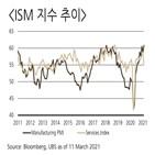 코로나19,투자,소득,규모,예상,양적완화,지출,조치,기업