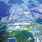 특화단지,소재부품,항공,소재부품장비,기반,기업,자립