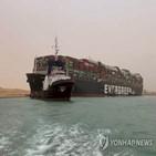 운하,사고,선박,수에즈,통항,국제,물류