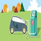 자동차,부품,시장,전기차,보고서,국내