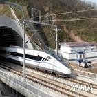 철도,건설,경우,계획,노선,방침,중국
