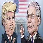 트럼프,파우치,대통령,소장,행정부,입장