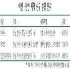 충남,아파트,지역,아산시,아산,단지,조성