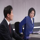 토론,후보,시청률,MBC