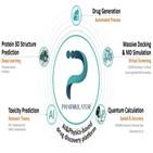 팜캐드,투자,연구,분야,양자계산