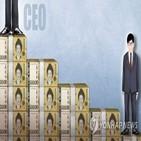연봉,직원,평균,격차,기업,지난해,미등기임원,등기이사