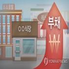 폐업,지원,소상공인,보증,코로나19