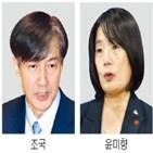 정부,시장,한국,보고서,인권,국무부,사례