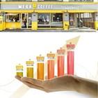 가맹점,메가커피,브랜드,매장,프랜차이즈,카페,가장,중간,가격대,가격