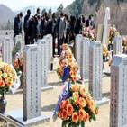 군사망조사위