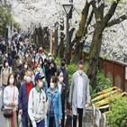 코로나19,일본,긴급사태,신규