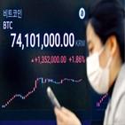 비트코인,가격,암호화폐,프리미엄,김치,거래,해외,한국