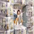 환율,기업,영향,수출,미국,국가,중국,가격,달러