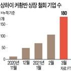 상장,중국,앤트그룹,기업,지난해,철회,기준