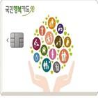 국민행복카드,지원,발급,카드