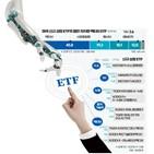 액티브,투자,미국,시장,작년,출시,상품,트렌드,테마,기업
