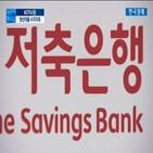 청년,대출,신용점수,이유,신용대출,2금융권,1금융권,금리