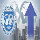 미국,포인트,코로나19,국가,세계,올해,예상,영향,작년,성장률