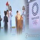 북한,불참,도쿄올림픽,코로나19,참가