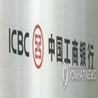 중국,은행,압박,미국,개방