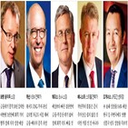중국,경제,올해,금융위기,회복,투자,미국,작년,성장,세계