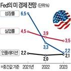 파월,의장,물가,기후변화,인플레이션,작년,옐런,기준,미국