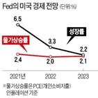 미국,인플레이션,자산,긴축,물가상승률