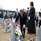 천안함,대통령,정부,피격