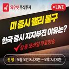 와우넷,파트너,지수,증시,박찬홍