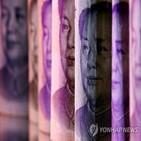중국,기업,대출,부채,위해,위험