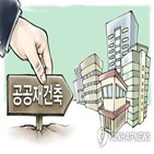 사업,공공,후보지,공공재건축,개발,도심,대책,재건축,단지,주민
